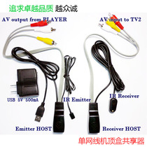 NU101 radio and television IPTV cable high-definition digital TV set-top box sharer AV signal to RJ45 network cable