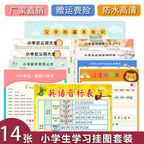Pupils growth starting line Language number of learning wall chart set a full set of mathematics 1-6 grade knowledge point shake tone
